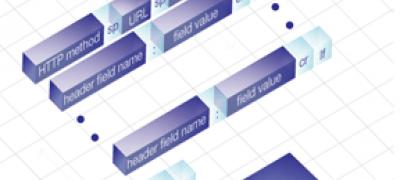 Tutorial semuka-Status gerak balas kod HTTP