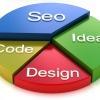 Artikel bebas-Sepuluh (10) tips dari perspektif pembinaan laman web