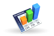 Artikel bebas-URL Statik vs Dinamik